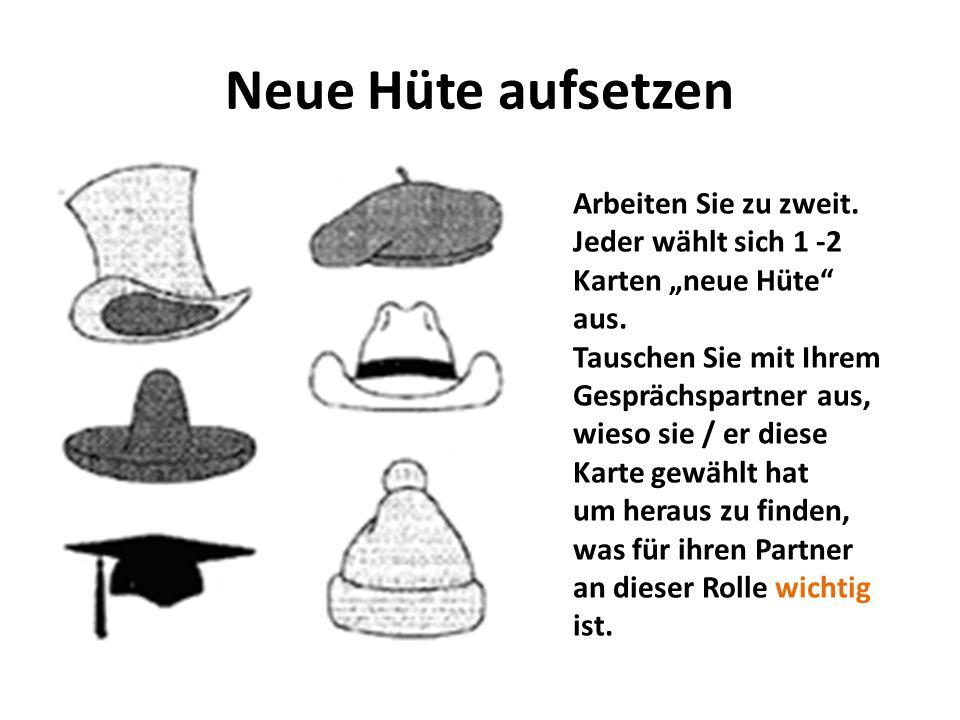 """Neue Hüte aufsetzen Arbeiten Sie zu zweit. Jeder wählt sich 1 -2 Karten """"neue Hüte"""" aus. Tauschen Sie mit Ihrem Gesprächspartner aus, wieso sie / er d"""
