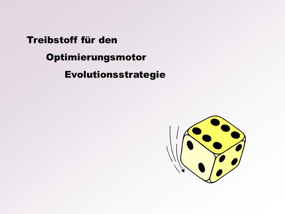 Evolutionsstrategie Optimierungsmotor Treibstoff für den