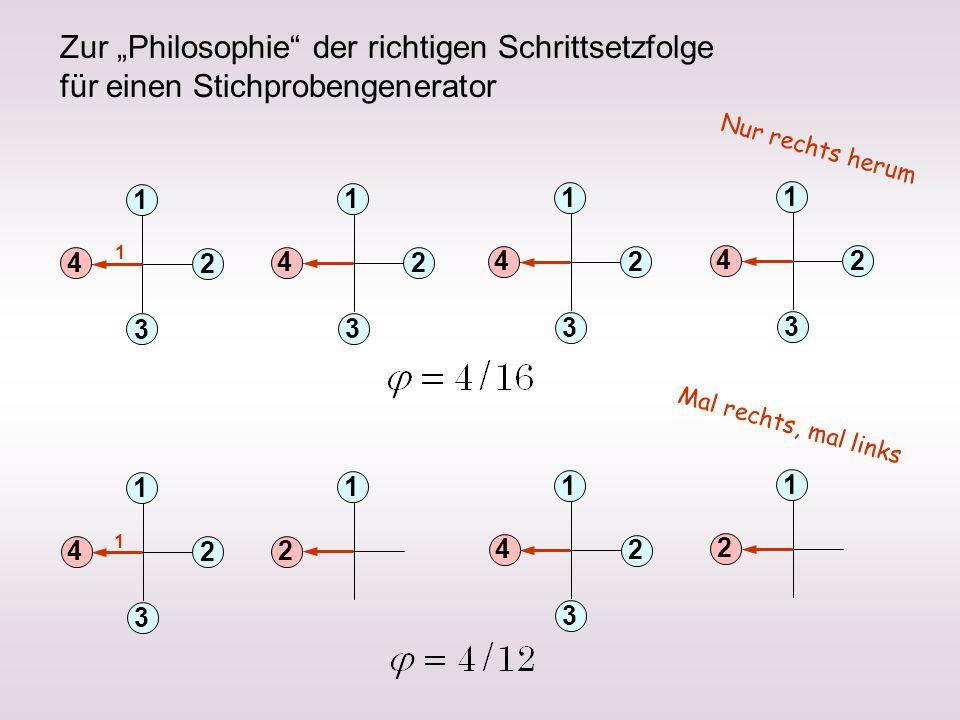 """Zur """"Philosophie der richtigen Schrittsetzfolge für einen Stichprobengenerator 1 2 3 4 1 2 3 1 2 3 1 2 3 1 2 3 4 1 2 1 2 3 4 1 2 4 4 4 1 1 Nur rechts herum Mal rechts, mal links"""