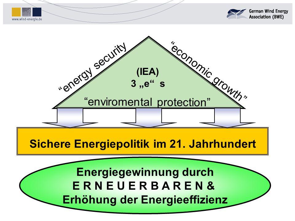 "energy security economic growth enviromental protection (IEA) 3 ""e s Sichere Energiepolitik im 21."