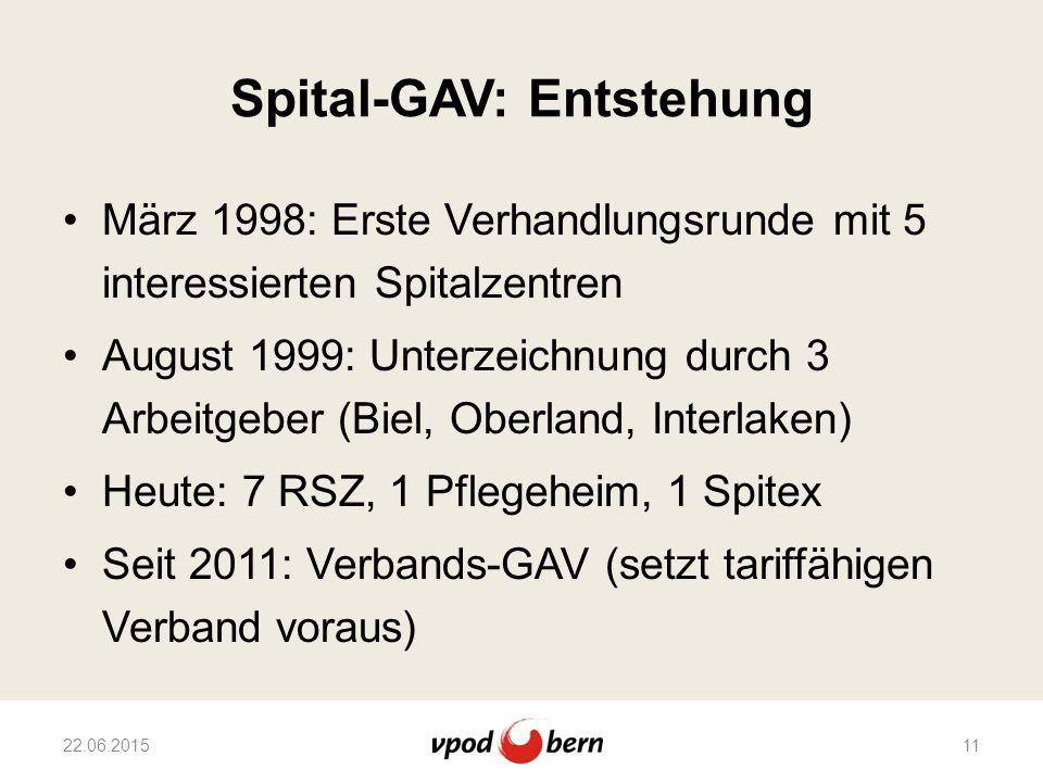 Spital-GAV: Entstehung März 1998: Erste Verhandlungsrunde mit 5 interessierten Spitalzentren August 1999: Unterzeichnung durch 3 Arbeitgeber (Biel, Ob