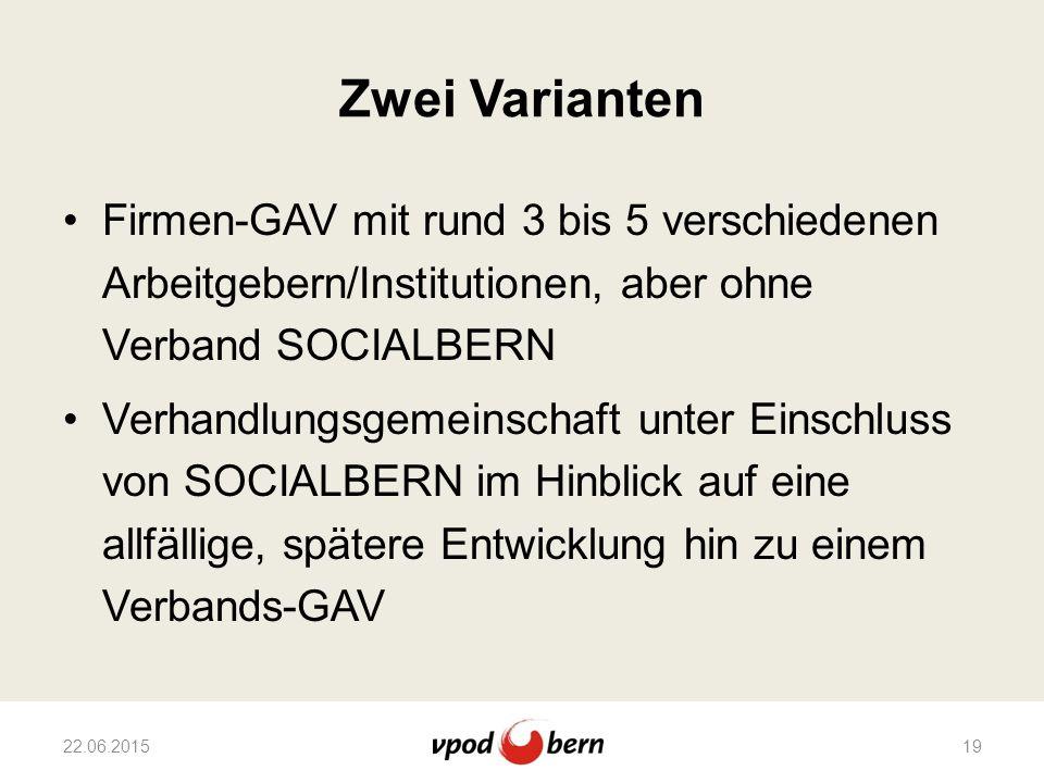 Zwei Varianten Firmen-GAV mit rund 3 bis 5 verschiedenen Arbeitgebern/Institutionen, aber ohne Verband SOCIALBERN Verhandlungsgemeinschaft unter Einsc