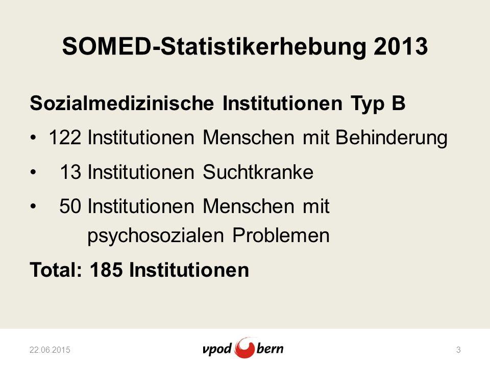 SOMED-Statistikerhebung 2013 Sozialmedizinische Institutionen Typ B 122Institutionen Menschen mit Behinderung 13Institutionen Suchtkranke 50Institutio