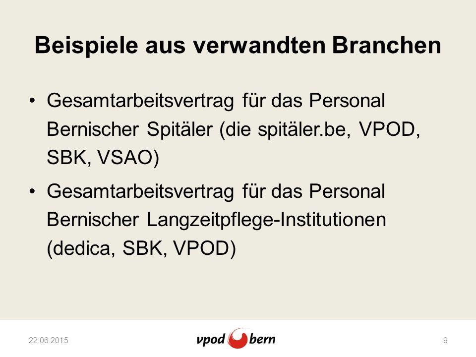 Beispiele aus verwandten Branchen Gesamtarbeitsvertrag für das Personal Bernischer Spitäler (die spitäler.be, VPOD, SBK, VSAO) Gesamtarbeitsvertrag fü