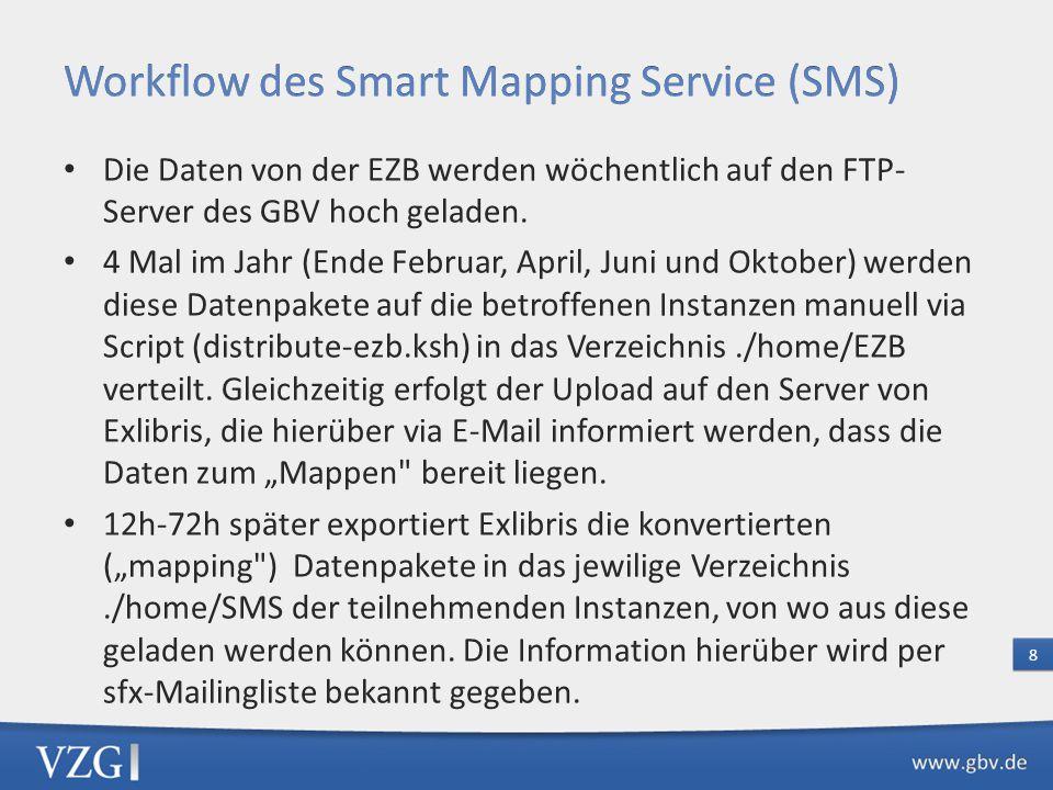 Die Daten von der EZB werden wöchentlich auf den FTP- Server des GBV hoch geladen.