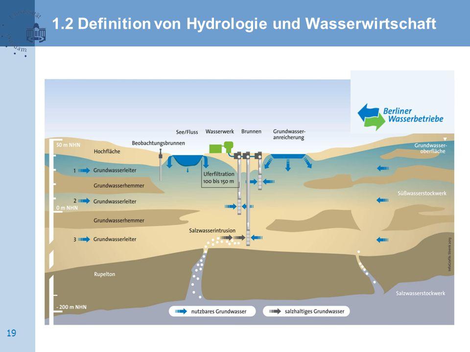 1.2 Definition von Hydrologie und Wasserwirtschaft 19