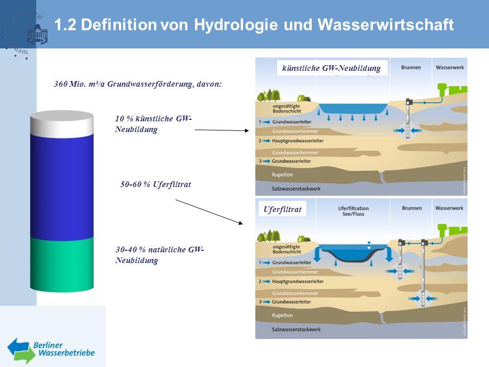 50-60 % Uferfiltrat 10 % künstliche GW- Neubildung 30-40 % natürliche GW- Neubildung 360 Mio.