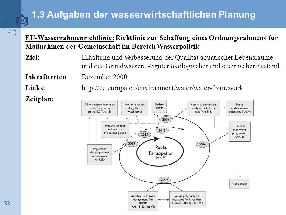EU-Wasserrahmenrichtlinie: Richtlinie zur Schaffung eines Ordnungsrahmens für Maßnahmen der Gemeinschaft im Bereich Wasserpolitik Ziel:Erhaltung und Verbesserung der Qualität aquatischer Lebensräume und des Grundwassers ->guter ökologischer und chemischer Zustand Inkrafttreten: Dezember 2000 Links:http://ec.europa.eu/environment/water/water-framework Zeitplan: 1.3 Aufgaben der wasserwirtschaftlichen Planung 33