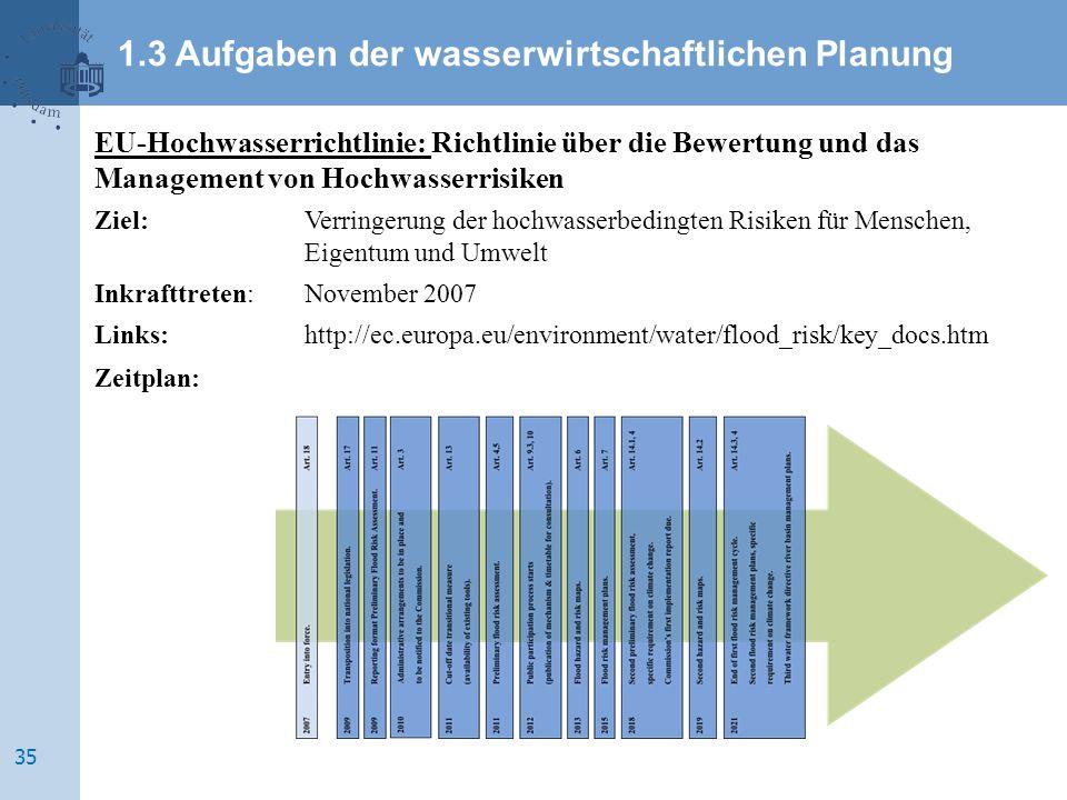 EU-Hochwasserrichtlinie: Richtlinie über die Bewertung und das Management von Hochwasserrisiken Ziel:Verringerung der hochwasserbedingten Risiken für Menschen, Eigentum und Umwelt Inkrafttreten: November 2007 Links:http://ec.europa.eu/environment/water/flood_risk/key_docs.htm Zeitplan: 1.3 Aufgaben der wasserwirtschaftlichen Planung 35