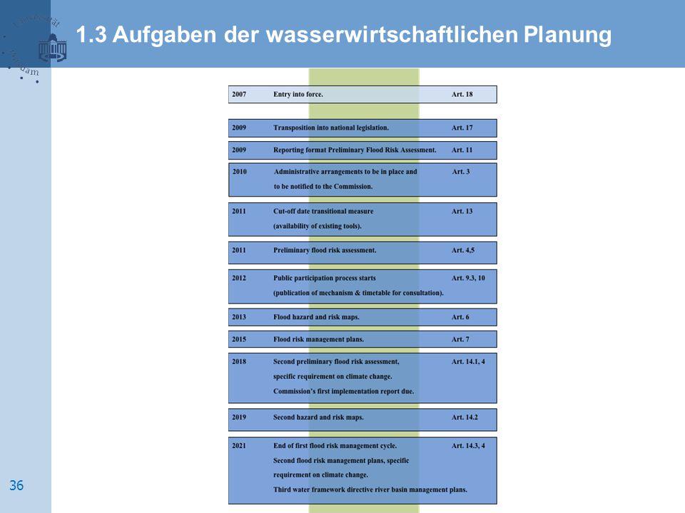 1.3 Aufgaben der wasserwirtschaftlichen Planung 36