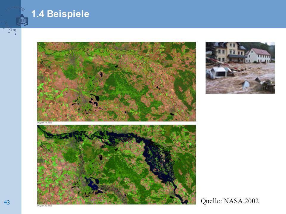 Quelle: NASA 2002 1.4 Beispiele 43