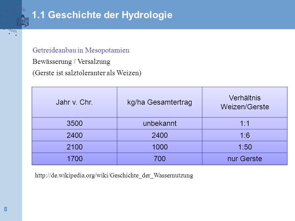 Getreideanbau in Mesopotamien Bewässerung / Versalzung (Gerste ist salztoleranter als Weizen) http://de.wikipedia.org/wiki/Geschichte_der_Wassernutzung 1.1 Geschichte der Hydrologie 8