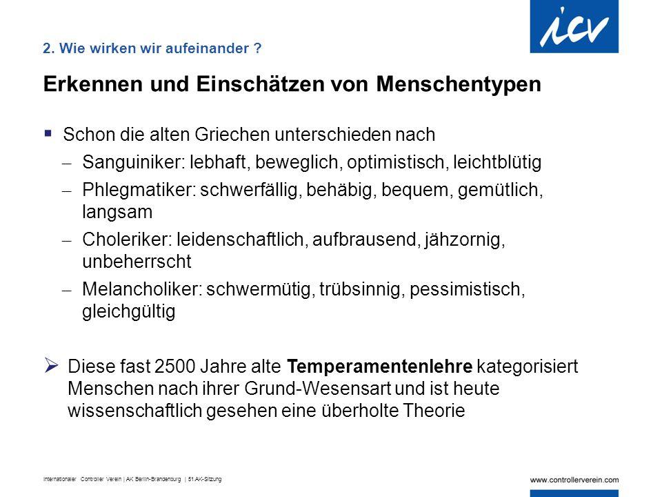 Internationaler Controller Verein | AK Berlin-Brandenburg | 51.AK-Sitzung 2. Wie wirken wir aufeinander ? Erkennen und Einschätzen von Menschentypen 