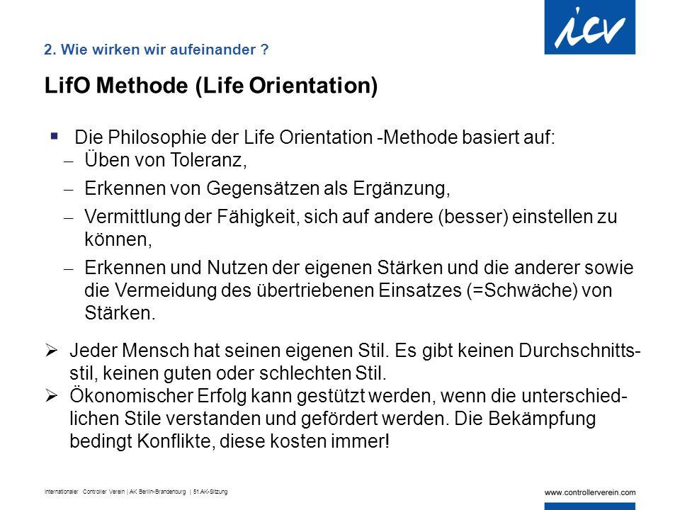 Internationaler Controller Verein | AK Berlin-Brandenburg | 51.AK-Sitzung LifO Methode (Life Orientation)  Die Philosophie der Life Orientation -Meth