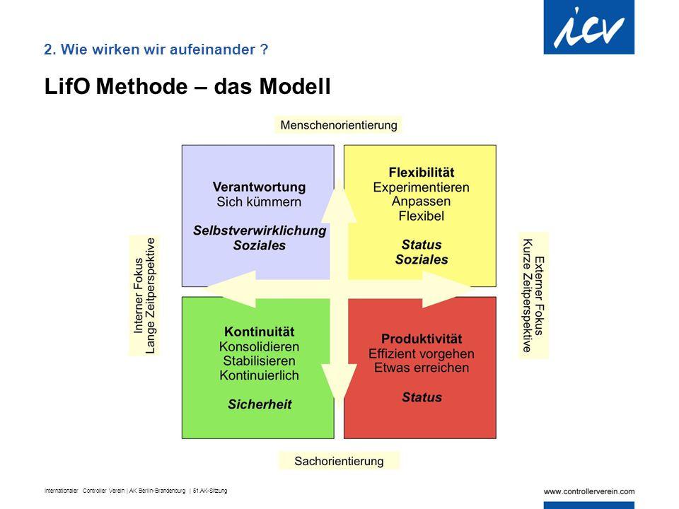 Internationaler Controller Verein | AK Berlin-Brandenburg | 51.AK-Sitzung LifO Methode – das Modell 2. Wie wirken wir aufeinander ?