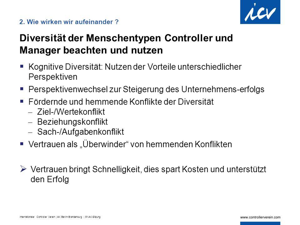 Internationaler Controller Verein | AK Berlin-Brandenburg | 51.AK-Sitzung Diversität der Menschentypen Controller und Manager beachten und nutzen  Ko