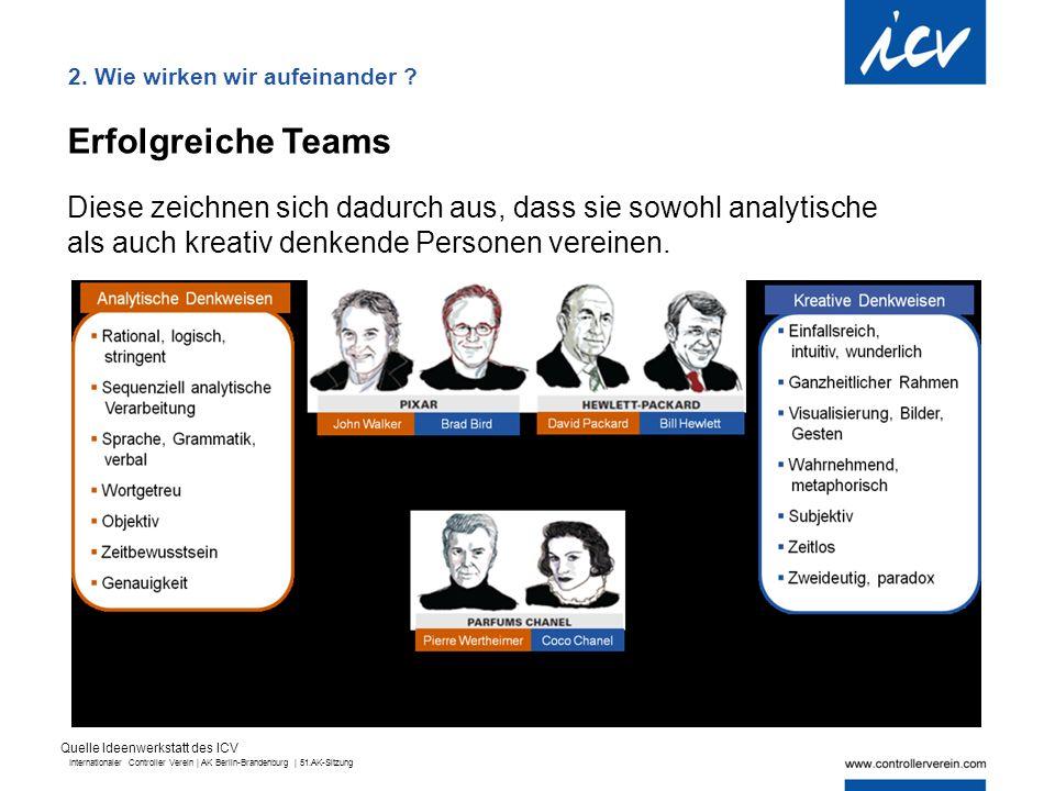 Internationaler Controller Verein | AK Berlin-Brandenburg | 51.AK-Sitzung Erfolgreiche Teams Diese zeichnen sich dadurch aus, dass sie sowohl analytis