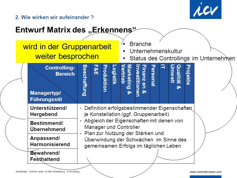 Internationaler Controller Verein | AK Berlin-Brandenburg | 51.AK-Sitzung Controlling- Bereich Managertyp/ Führungsstil BeschaffungF&EProduktionLogist