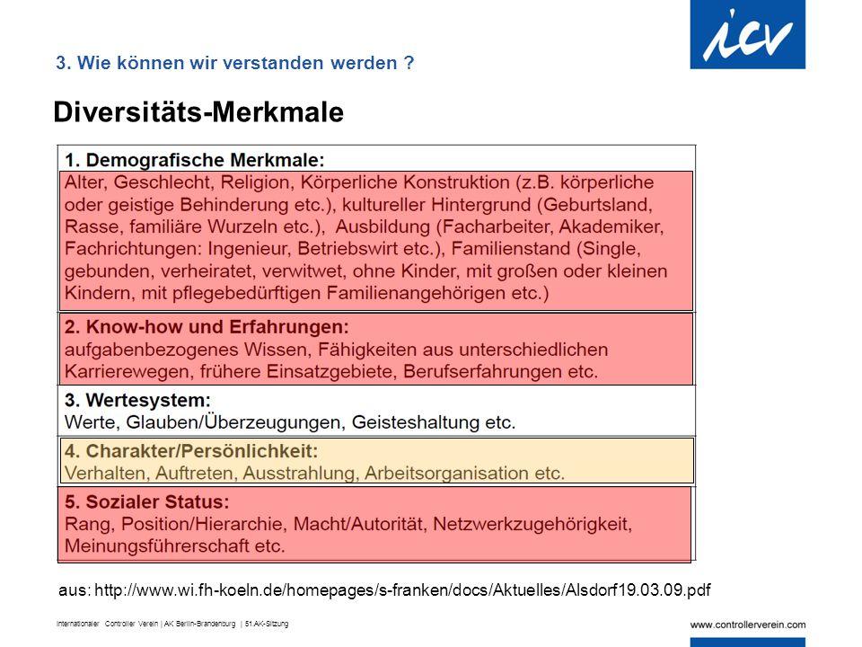 Internationaler Controller Verein | AK Berlin-Brandenburg | 51.AK-Sitzung Diversitäts-Merkmale aus: http://www.wi.fh-koeln.de/homepages/s-franken/docs