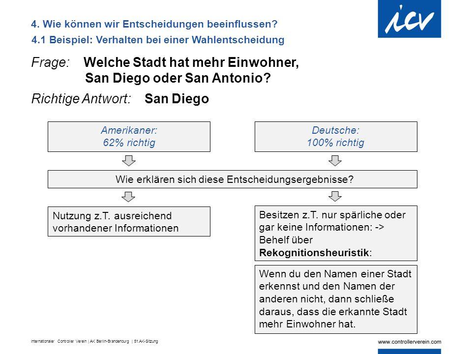 Internationaler Controller Verein | AK Berlin-Brandenburg | 51.AK-Sitzung Deutsche: 100% richtig 4.1 Beispiel: Verhalten bei einer Wahlentscheidung Fr