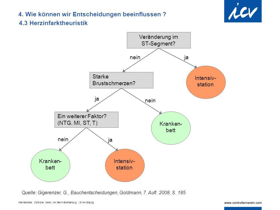 Internationaler Controller Verein | AK Berlin-Brandenburg | 51.AK-Sitzung 4.3 Herzinfarktheuristik 4. Wie können wir Entscheidungen beeinflussen ? Ver