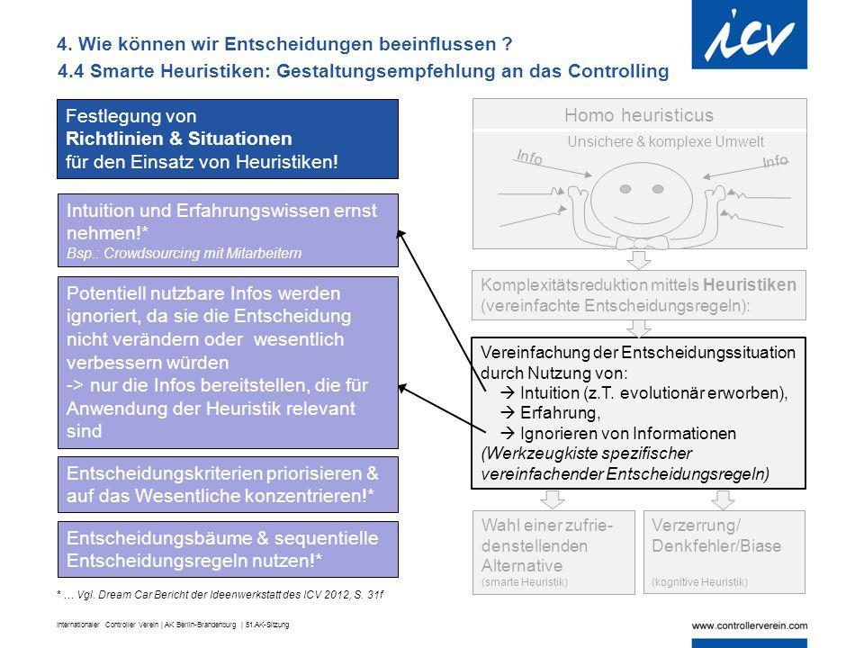 Internationaler Controller Verein | AK Berlin-Brandenburg | 51.AK-Sitzung 4.4 Smarte Heuristiken: Gestaltungsempfehlung an das Controlling Potentiell