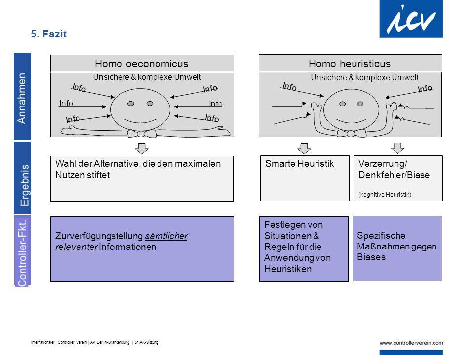 Internationaler Controller Verein | AK Berlin-Brandenburg | 51.AK-Sitzung Verzerrung/ Denkfehler/Biase (kognitive Heuristik) Smarte Heuristik Zurverfü