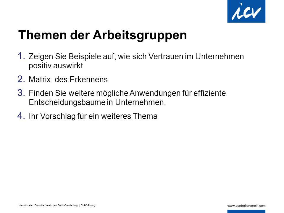 Internationaler Controller Verein | AK Berlin-Brandenburg | 51.AK-Sitzung 1. Zeigen Sie Beispiele auf, wie sich Vertrauen im Unternehmen positiv auswi