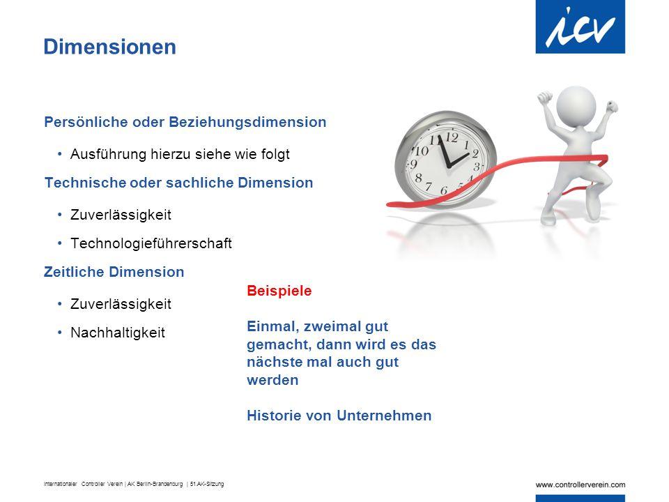 Internationaler Controller Verein | AK Berlin-Brandenburg | 51.AK-Sitzung Dimensionen Persönliche oder Beziehungsdimension Ausführung hierzu siehe wie