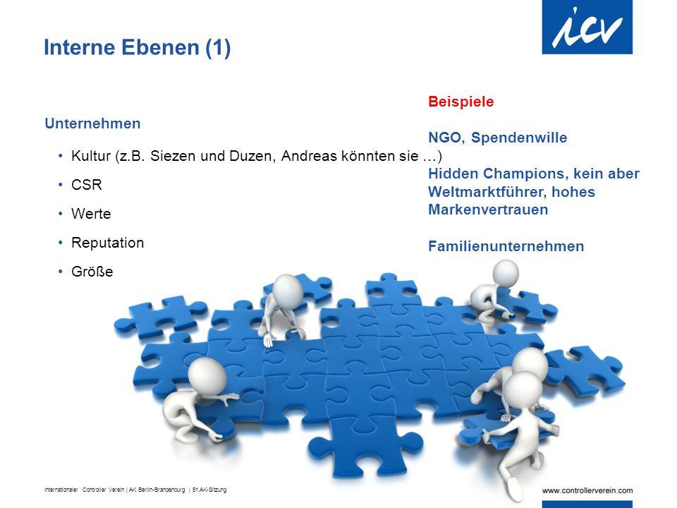 Internationaler Controller Verein | AK Berlin-Brandenburg | 51.AK-Sitzung Interne Ebenen (1) Unternehmen Kultur (z.B. Siezen und Duzen, Andreas könnte
