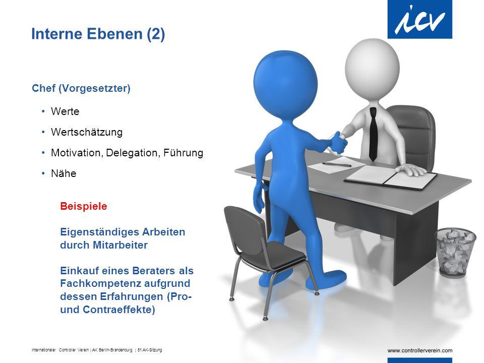Internationaler Controller Verein | AK Berlin-Brandenburg | 51.AK-Sitzung Interne Ebenen (2) Chef (Vorgesetzter) Werte Wertschätzung Motivation, Deleg