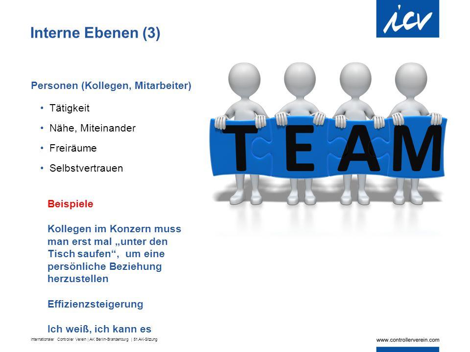 Internationaler Controller Verein | AK Berlin-Brandenburg | 51.AK-Sitzung Interne Ebenen (3) Personen (Kollegen, Mitarbeiter) Tätigkeit Nähe, Miteinan
