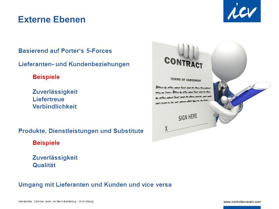 Internationaler Controller Verein | AK Berlin-Brandenburg | 51.AK-Sitzung Externe Ebenen Basierend auf Porter's 5-Forces Lieferanten- und Kundenbezieh