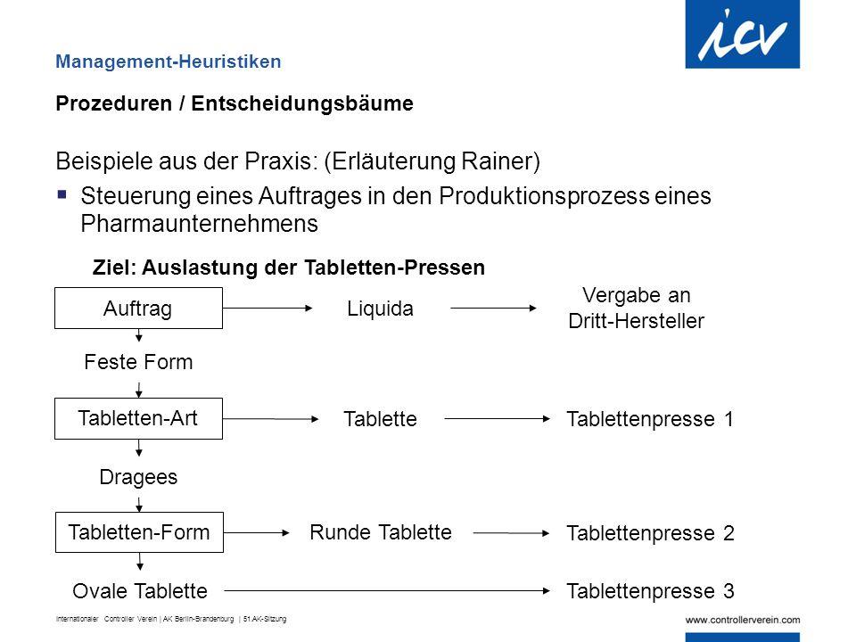 Internationaler Controller Verein | AK Berlin-Brandenburg | 51.AK-Sitzung Prozeduren / Entscheidungsbäume Beispiele aus der Praxis: (Erläuterung Raine