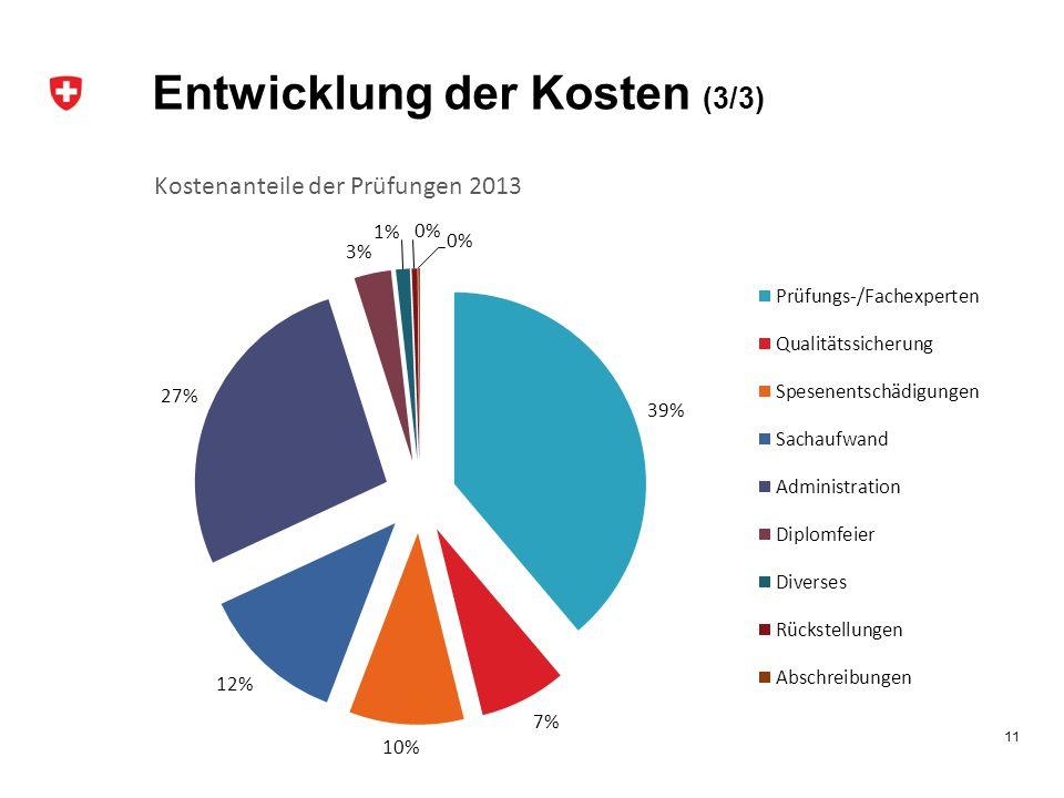 Entwicklung der Kosten (3/3) 11 Kostenanteile der Prüfungen 2013
