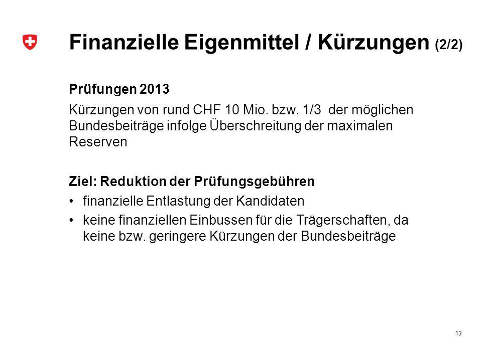 Finanzielle Eigenmittel / Kürzungen (2/2) Prüfungen 2013 Kürzungen von rund CHF 10 Mio. bzw. 1/3 der möglichen Bundesbeiträge infolge Überschreitung d