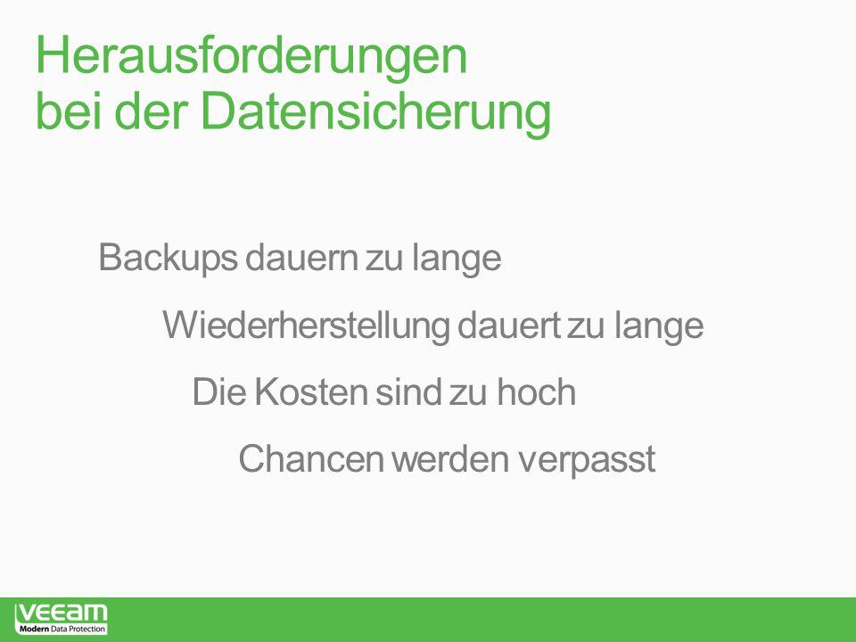 Herausforderungen bei der Datensicherung