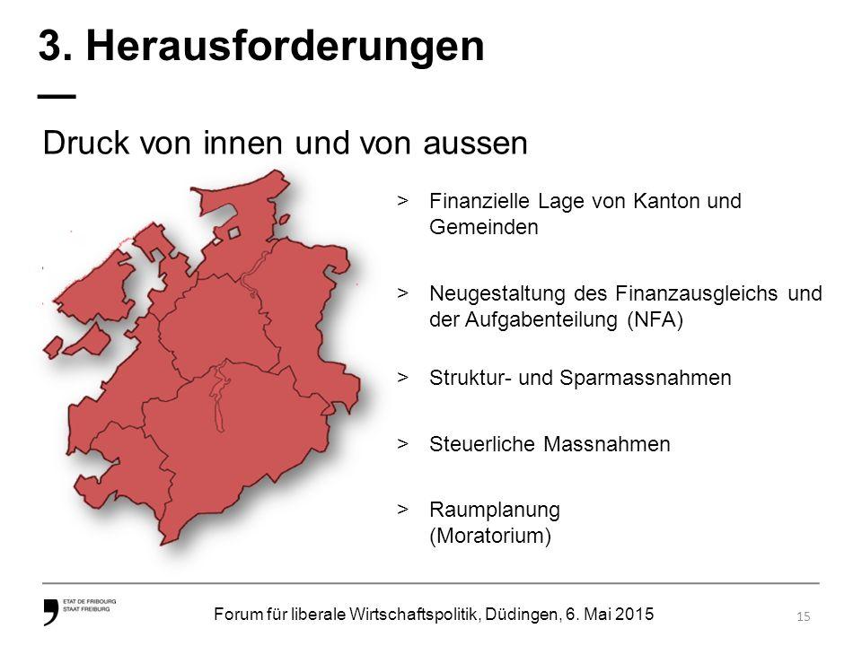 Forum für liberale Wirtschaftspolitik, Düdingen, 6.