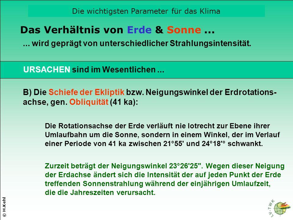 © H.Kehl B) Die Schiefe der Ekliptik bzw. Neigungswinkel der Erdrotations- achse, gen. Obliquität (41 ka): Die Rotationsachse der Erde verläuft nie lo