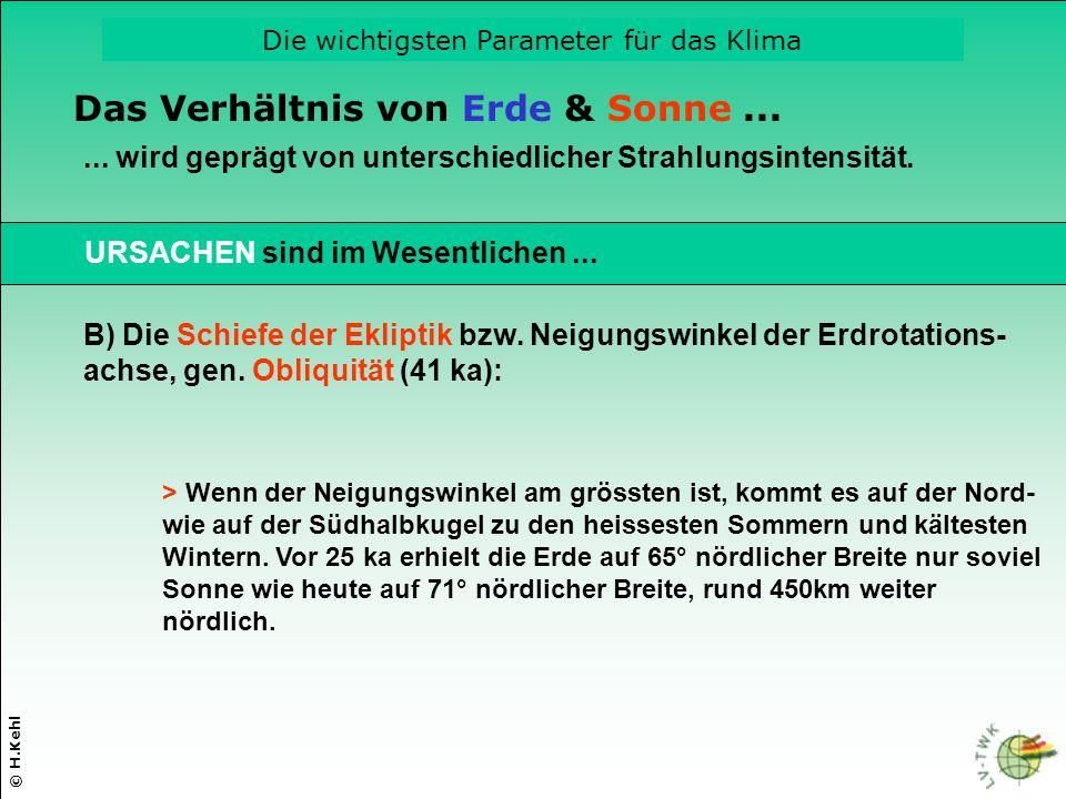 © H.Kehl B) Die Schiefe der Ekliptik bzw. Neigungswinkel der Erdrotations- achse, gen. Obliquität (41 ka): Das Verhältnis von Erde & Sonne...... wird