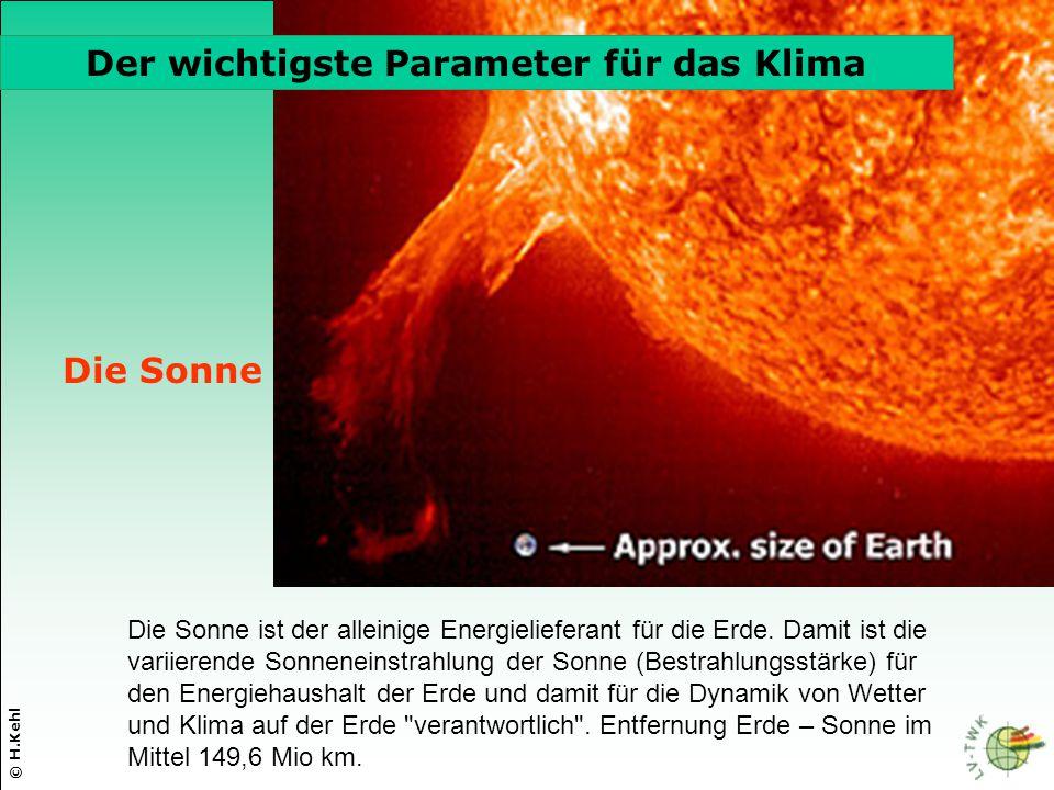 © H.Kehl C) Die Präzession (25.780 Jahre - nach anderen Angaben 19 bis 23 ka): Das Verhältnis von Erde & Sonne......