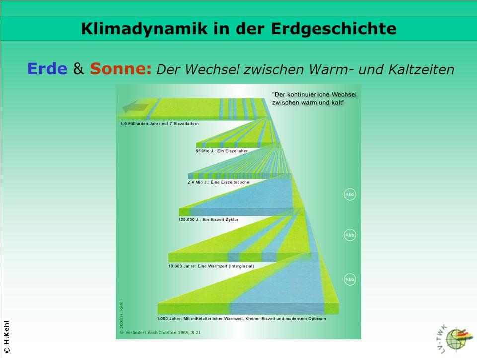 © H.Kehl Der Wechsel von Warm- und Kaltzeiten Die Sonne und verschiedene Phänomene: Das zyklische Auftreten von Kalt- und Warmzeiten mit ca.