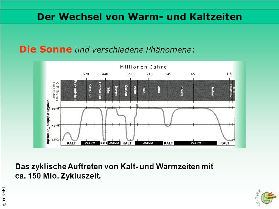 © H.Kehl Wie entstehen Klimazonen? Ferrel Cell