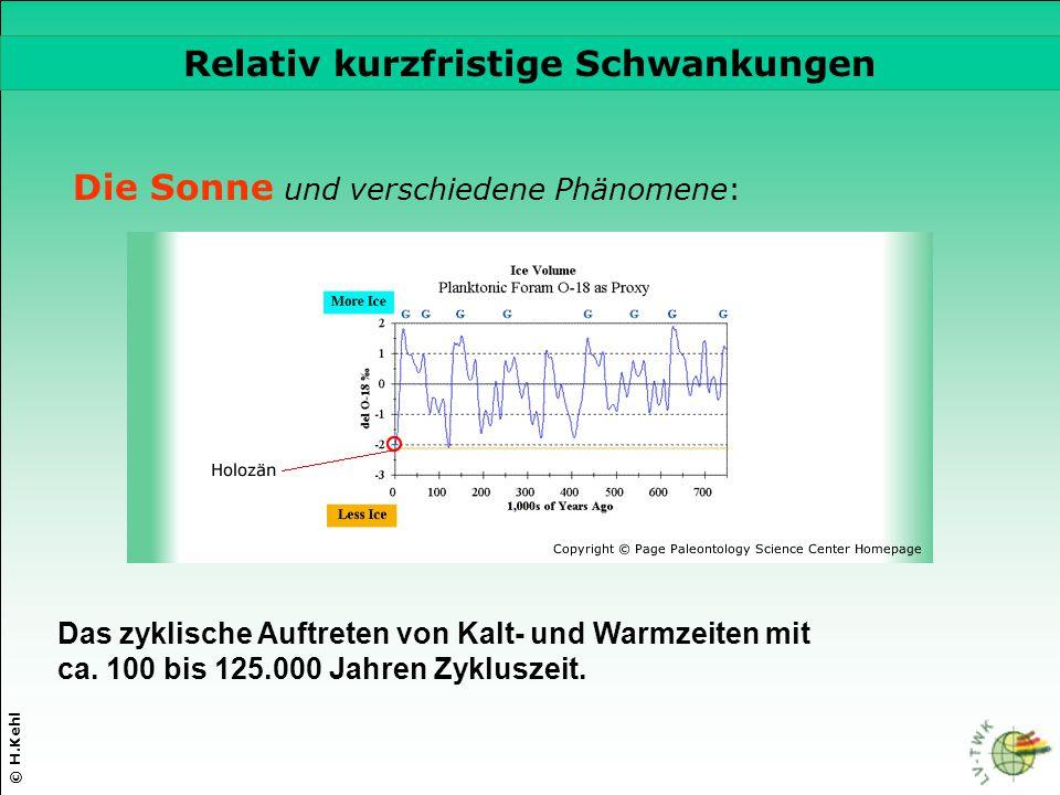 """© H.Kehl Die drei wichtigsten Parameter Das sogenannte """"Globalklima ist dagegen eine fiktive Grösse."""