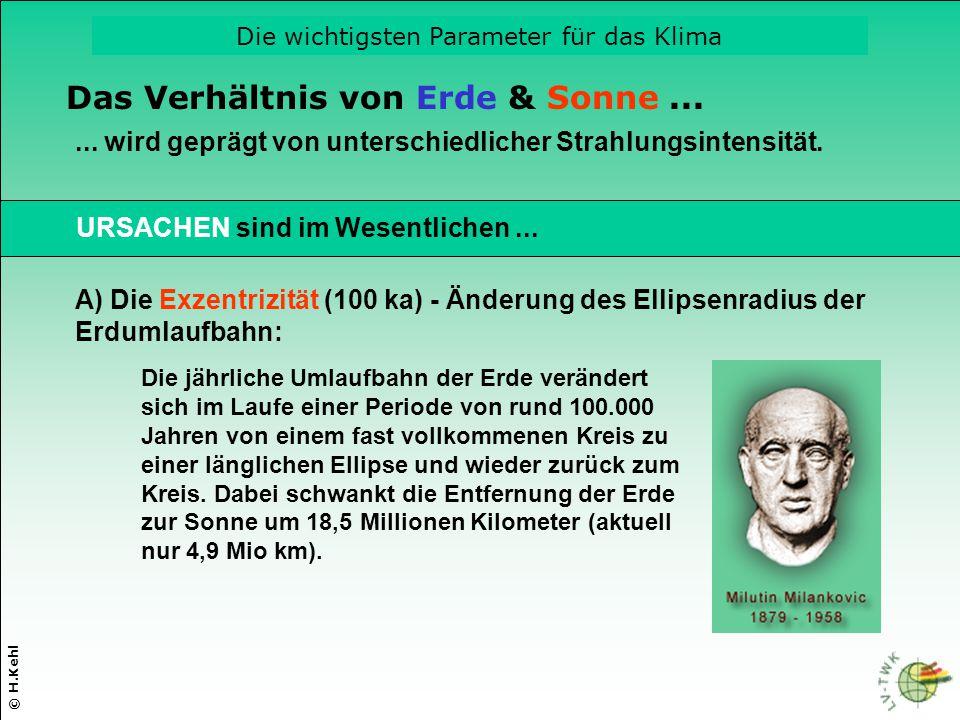 © H.Kehl B) Die Schiefe der Ekliptik bzw.Neigungswinkel der Erdrotations- achse, gen.