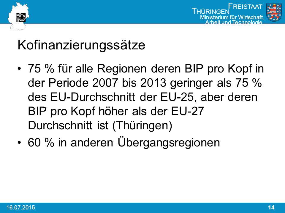 1416.07.2015 F REISTAAT T HÜRINGEN Ministerium für Wirtschaft, Arbeit und Technologie Kofinanzierungssätze 75 % für alle Regionen deren BIP pro Kopf in der Periode 2007 bis 2013 geringer als 75 % des EU-Durchschnitt der EU-25, aber deren BIP pro Kopf höher als der EU-27 Durchschnitt ist (Thüringen) 60 % in anderen Übergangsregionen