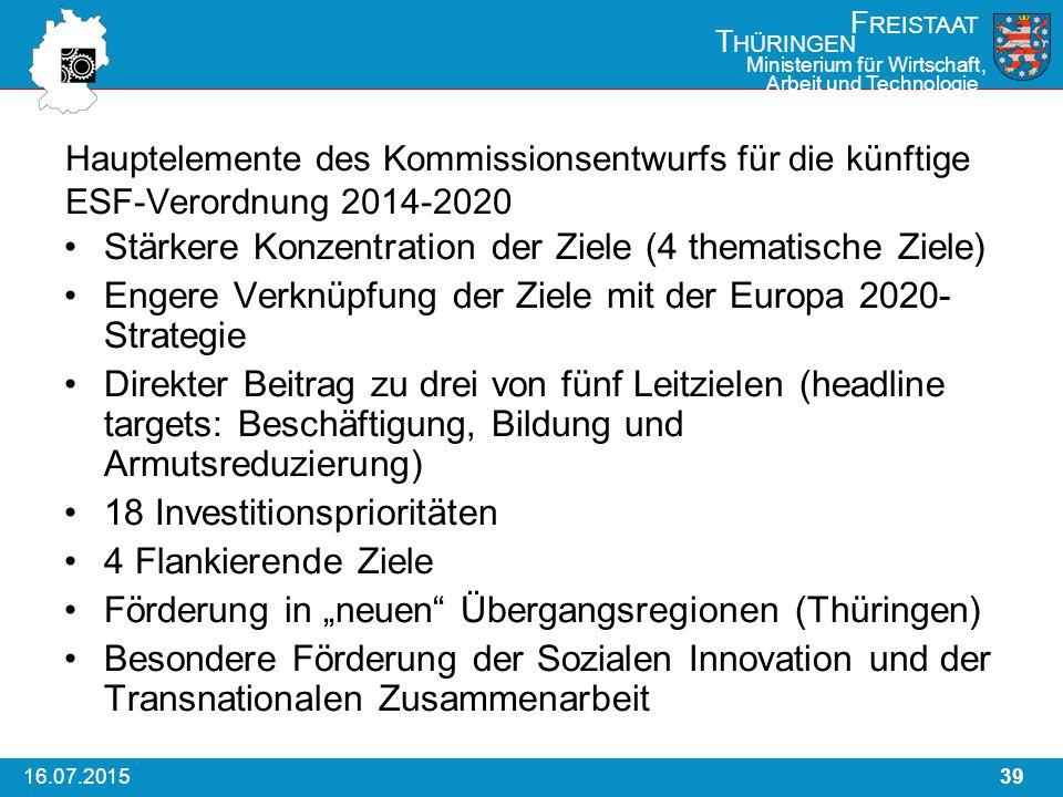 """3916.07.2015 F REISTAAT T HÜRINGEN Ministerium für Wirtschaft, Arbeit und Technologie Hauptelemente des Kommissionsentwurfs für die künftige ESF-Verordnung 2014-2020 Stärkere Konzentration der Ziele (4 thematische Ziele) Engere Verknüpfung der Ziele mit der Europa 2020- Strategie Direkter Beitrag zu drei von fünf Leitzielen (headline targets: Beschäftigung, Bildung und Armutsreduzierung) 18 Investitionsprioritäten 4 Flankierende Ziele Förderung in """"neuen Übergangsregionen (Thüringen) Besondere Förderung der Sozialen Innovation und der Transnationalen Zusammenarbeit"""
