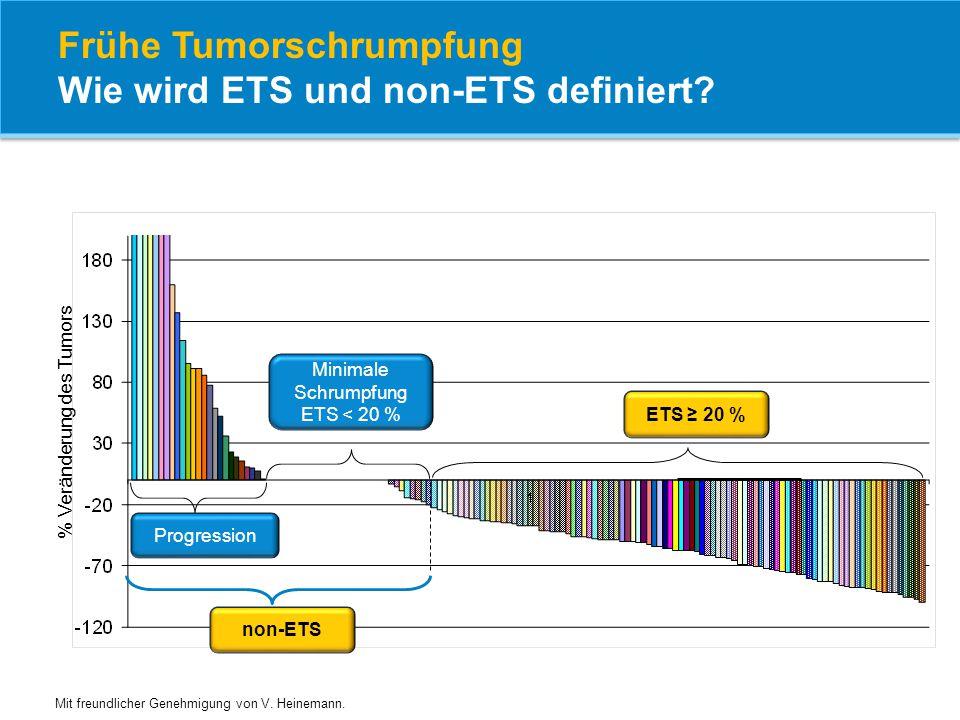 Frühe Tumorschrumpfung Wie wird ETS und non-ETS definiert? % Veränderung des Tumors Mit freundlicher Genehmigung von V. Heinemann. Minimale Schrumpfun