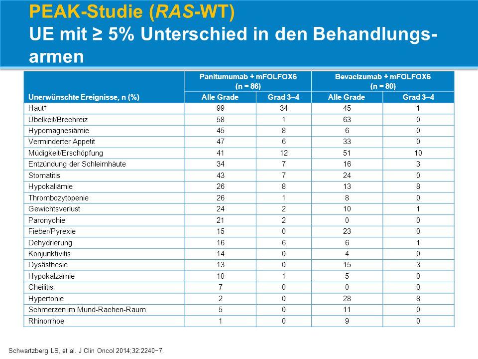 PEAK-Studie (RAS-WT) UE mit ≥ 5% Unterschied in den Behandlungs- armen Schwartzberg LS, et al. J Clin Oncol 2014;32:2240−7. Unerwünschte Ereignisse, n