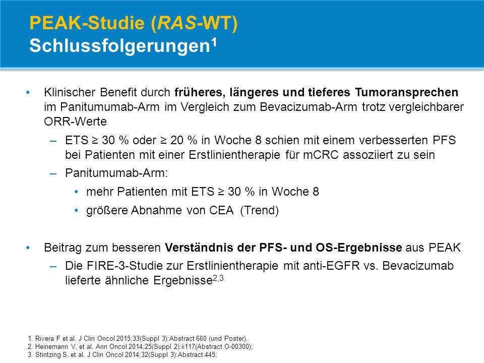 PEAK-Studie (RAS-WT) Schlussfolgerungen 1 Klinischer Benefit durch früheres, längeres und tieferes Tumoransprechen im Panitumumab-Arm im Vergleich zum